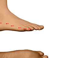 BL67 Bladder Meridian Acupuncture Point - Dermal / Skin level.