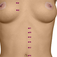 KD21 Kidney Meridian Acupuncture Point - Dermal / Skin level.